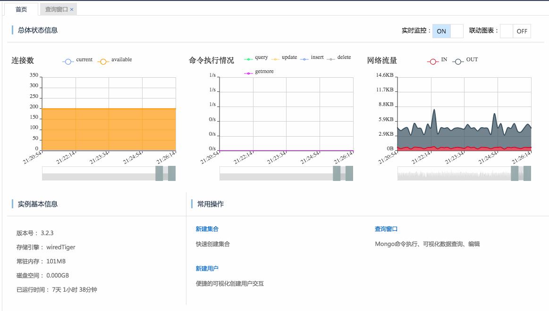mongodb-monitor-index